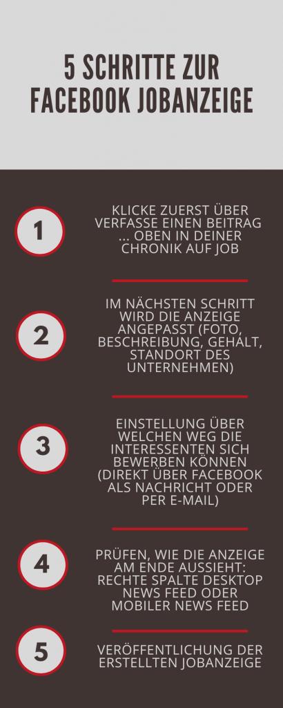 Social Recruiting via Facebook Jobs
