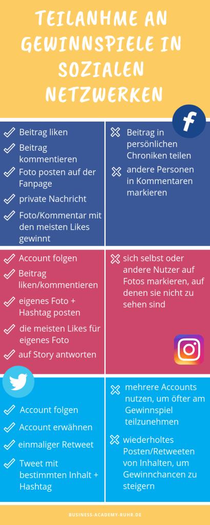 Dos und Don´ts für Gewinnspiele auf Instagram, Facebook und Twitter