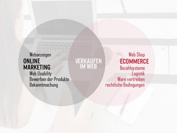 Ein Vergleich zwischen den Inhalten des Online Marketing und eCommerce