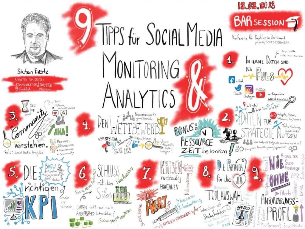 Sketchnote von Stephanie Kowalski zu den 9 Tipps für Social Media Monitoring & Analytics von Stefan Evertz