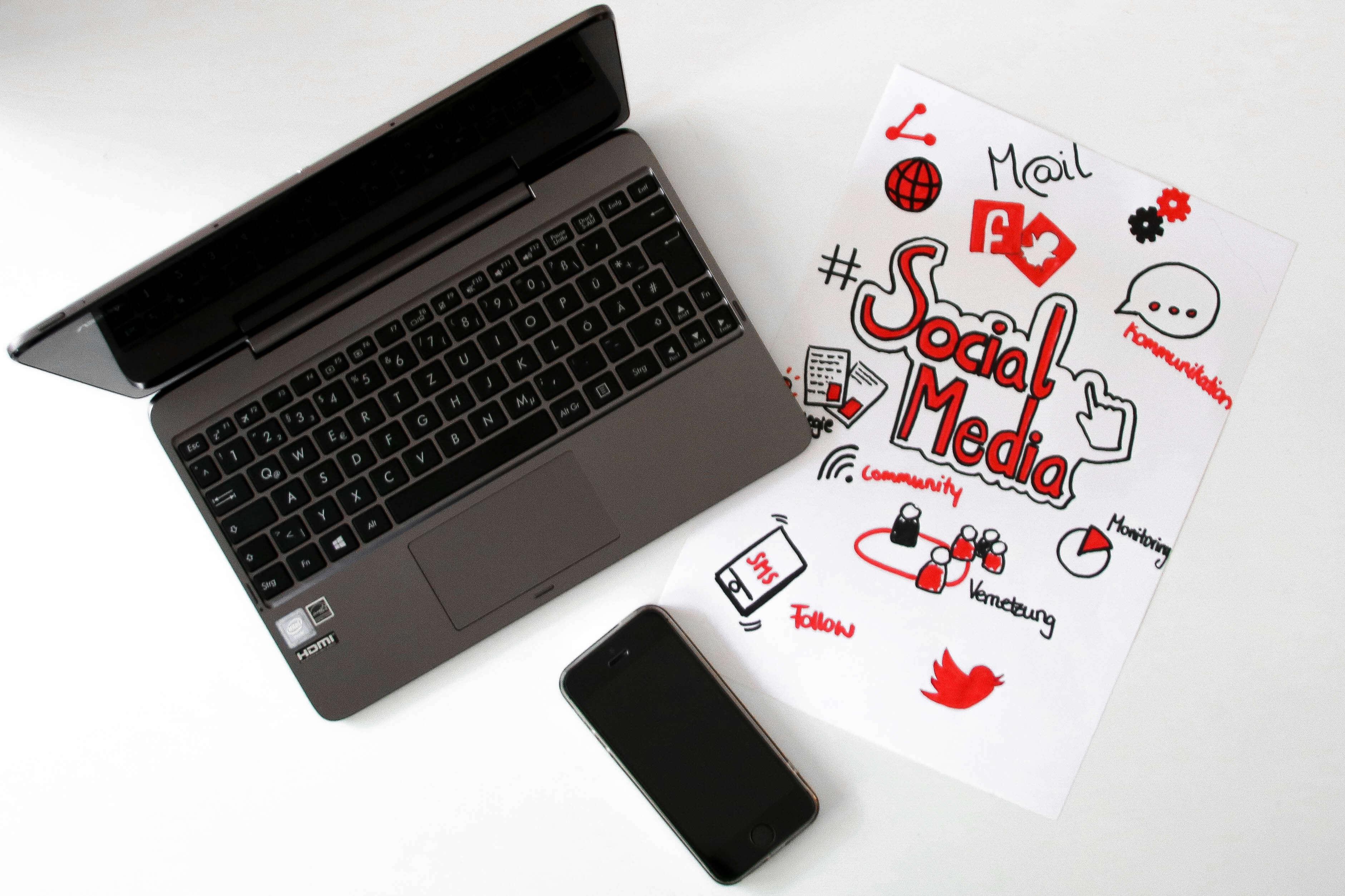 Social Media Glossar