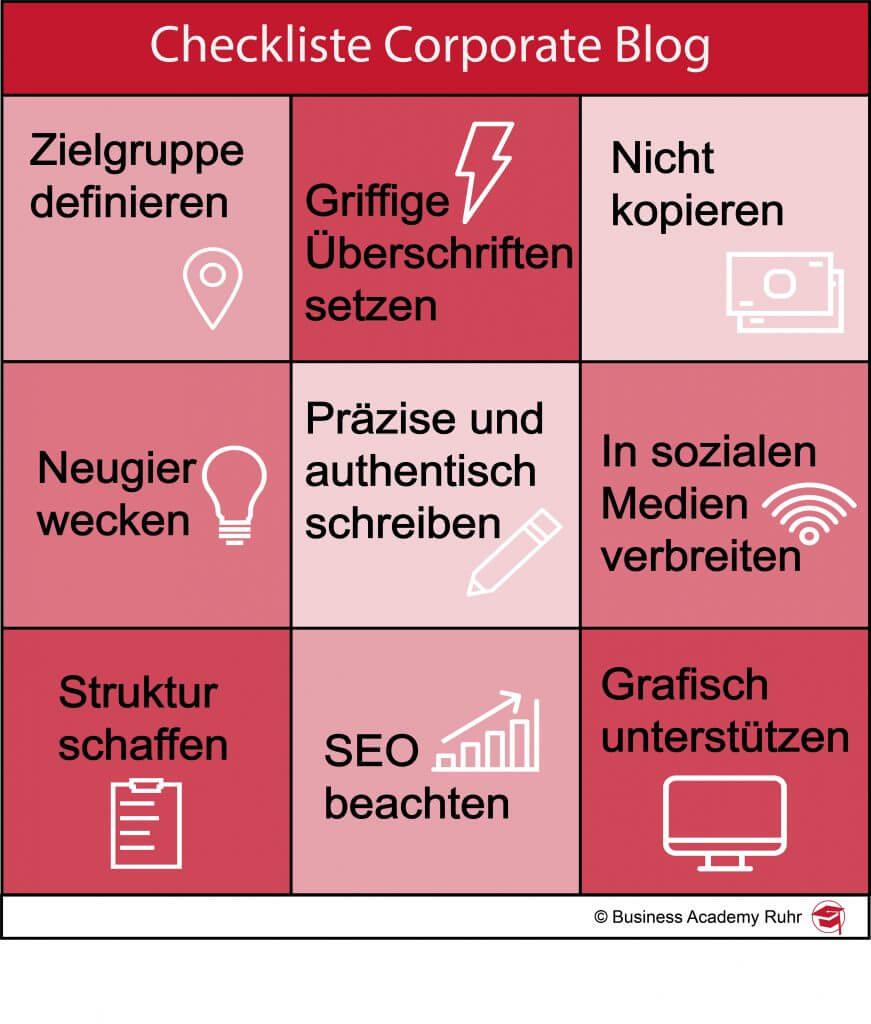 Infografik über gute Artikel im Corporate Blog