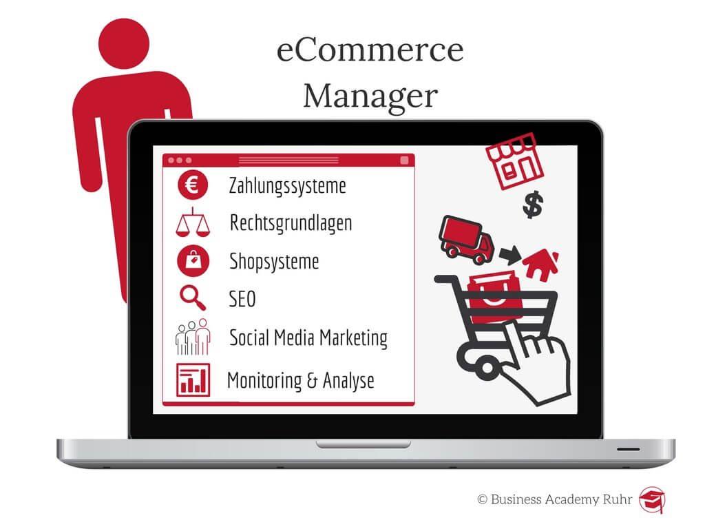 Die Infografik zum eCommerce Manager IHK zeigt einen Monitor sowie die verschiedenen Inhalte des Lehrgangs. Daneben ist ein Einkaufswagen zu sehen und ein Clipart Männchen.